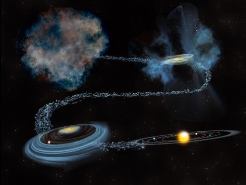 Une partie de l'eau du système solaire provient d'un nuage moléculaire interstellaire. Bill Saxton, NSF/AUI/NRAO.