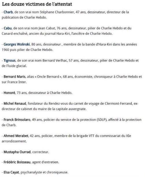 victimes-Charlie-Hebdo