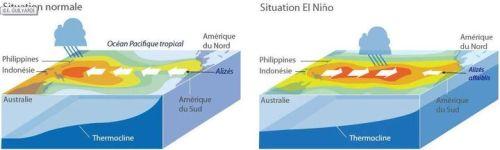 Source : CNRS